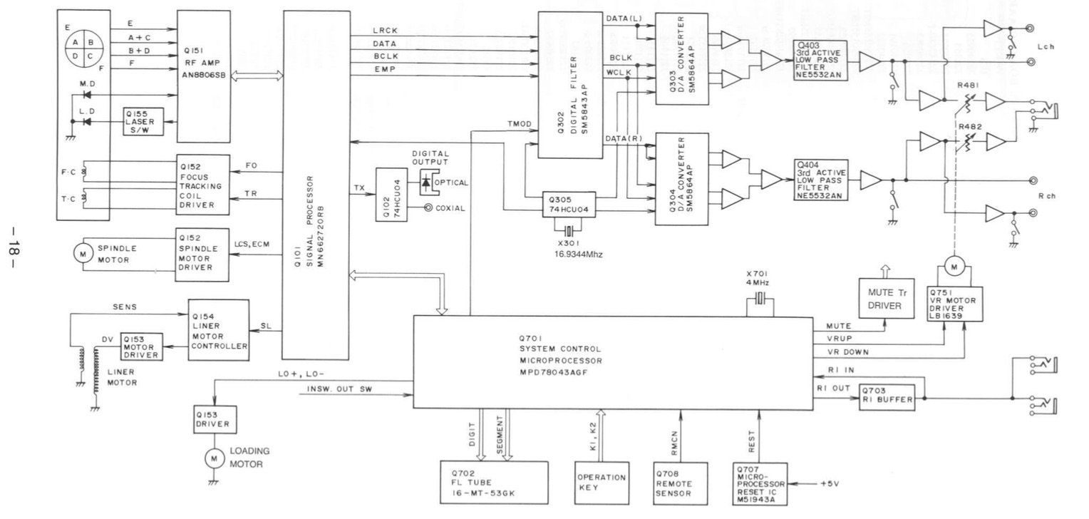 Onkyo_DX-7711-manuel-diagram.jpg
